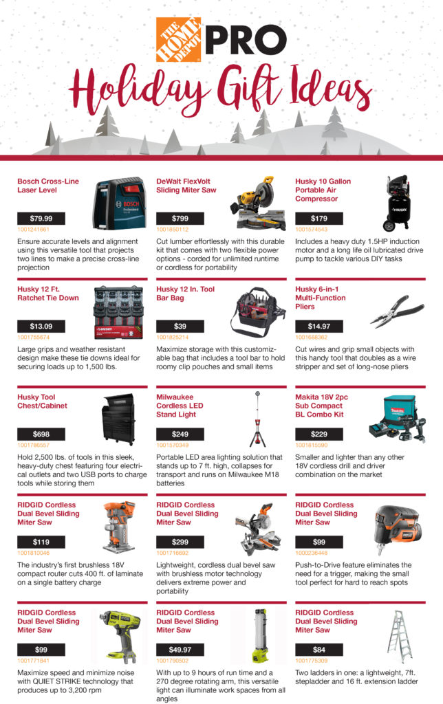 home depot holiday gift ideas - builder and developer magazine